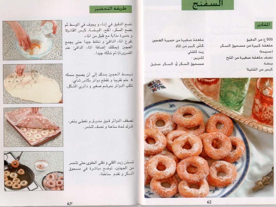 صور حلويات العيد بالصور سهلة , بالخطوات اعملى حلويات العيد