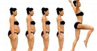 طرق تخفيف الوزن , اسهل طرق فقدان الوزن