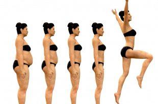 صورة طرق تخفيف الوزن , اسهل طرق فقدان الوزن