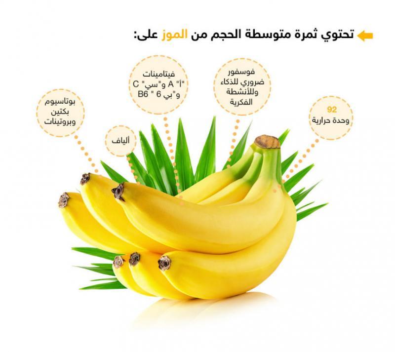 صورة فوائد الموز , اهمية الموز لجسم الانسان 1535 2