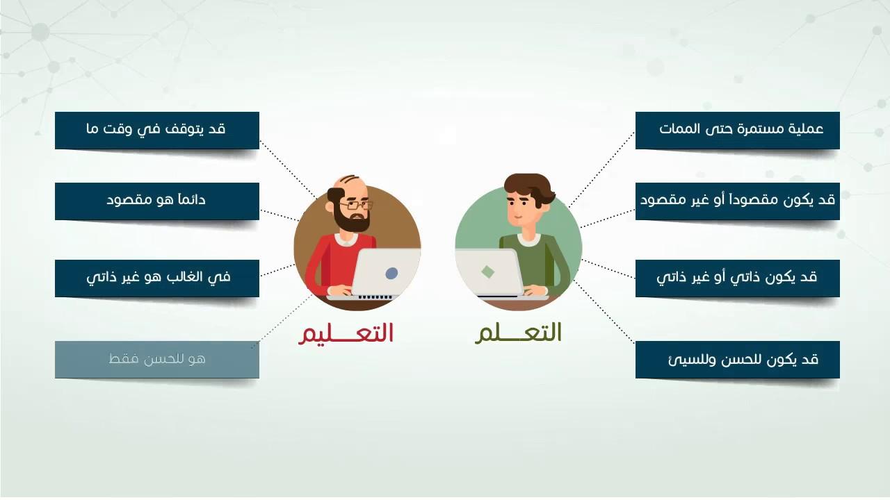 صورة الفرق بين التعليم والتعلم , تعريف التعليم و التعلم