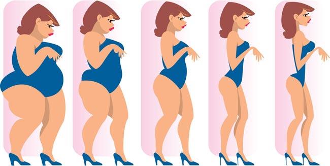 صورة كيف انحف , اسهل الطرق لخسارة الوزن
