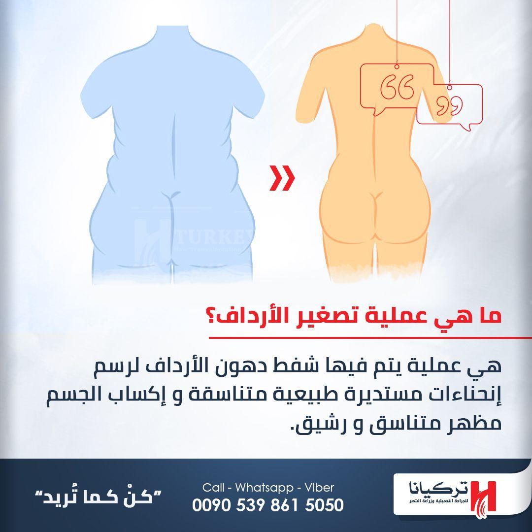 بالصور عملية نحت الجسم , مخاطر عمليات نحت الجسم 3613 2