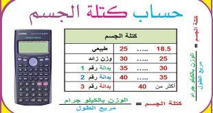 صورة طريقة حساب الوزن المثالي , تعرفى على وزنك المثالى