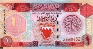 صورة رموز العملات , اسماء العملات