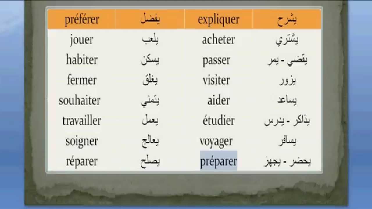 صورة تعليم الفرنسية للاطفال من 9 الى 12 سنة , كيف تعلم طفلك اللغه الفرنسيه