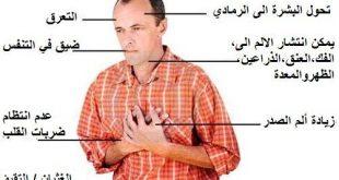 صور اعراض امراض القلب , ما هى عوارض مرض القلب
