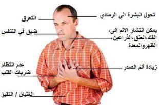 صورة اعراض امراض القلب , ما هى عوارض مرض القلب