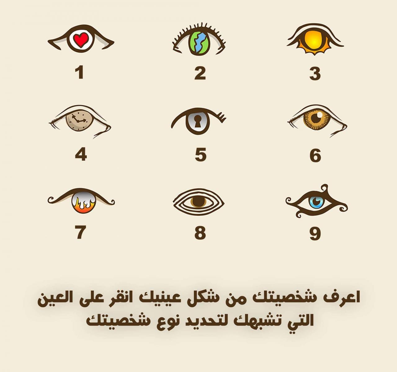 صورة كيف تعرف شخصيتك , كيفيه التعبير عن شخصيتى