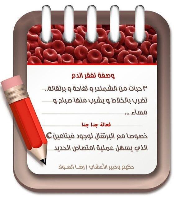 صور علاج فقر الدم , تعرف علي طرق علاج فقر الدم
