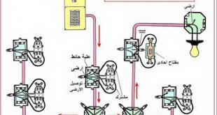 صور تعليم كهرباء المنازل بالصور , بالصور تعليم الكهرباء في المنزل