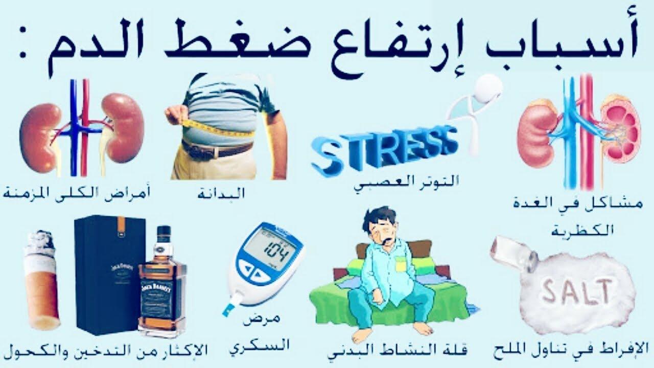 صورة اعراض ارتفاع الضغط المفاجئ , خطوات ارتفاع ضغط الدم