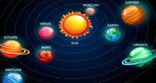 صورة كم عدد الكواكب , عدد الكواكب واسمائها