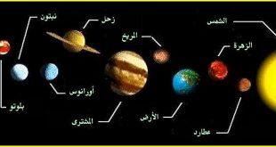 صورة اقرب كوكب للارض , تعرف علي اقرب كوكب للارض