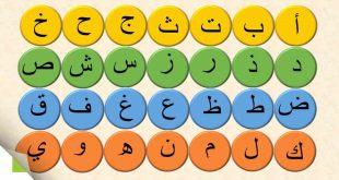 الاحرف الابجدية العربية
