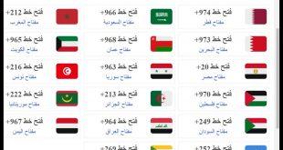 رموز الدول العربية