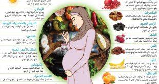 الطعام الصحي للحامل
