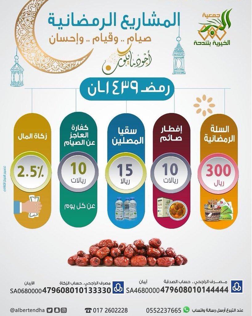 صورة كفارة افطار رمضان 4979 1
